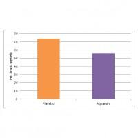 鈣+鎂+維他命D3